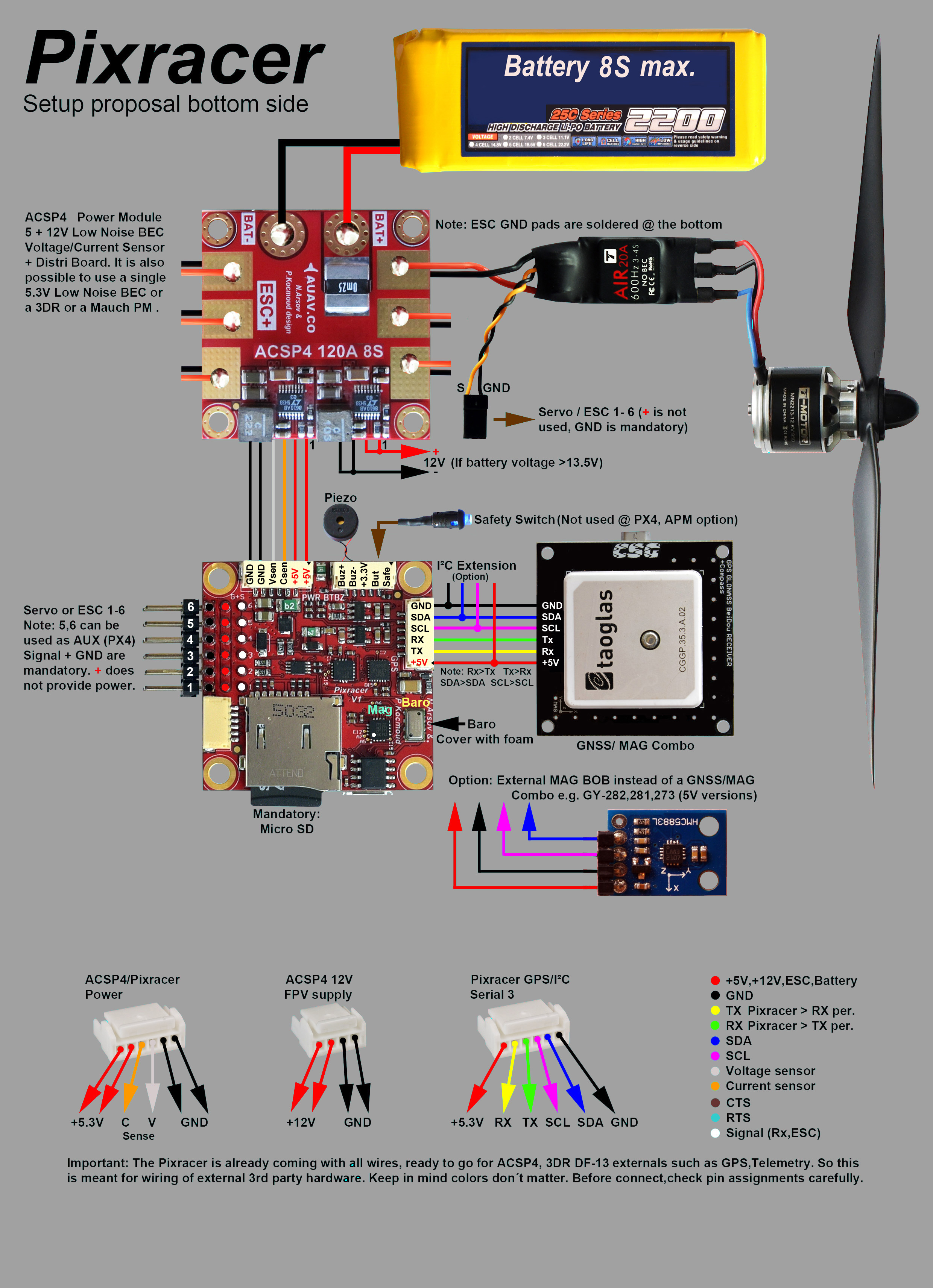 Pixracer Wiring Quickstart · px4user